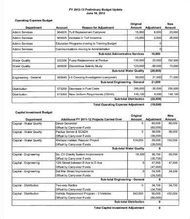 department budget template department budget templates 9 free word pdf documents