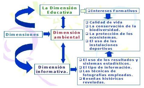 m1 dimensiones derechos humanos qu son los derechos humanos historia del deporte en la localidad modelo te 243 rico