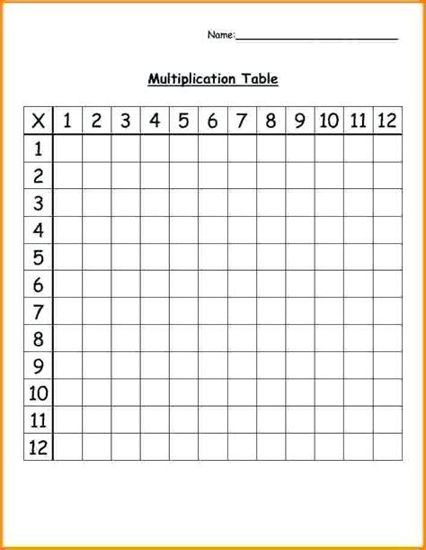 multiplication table chart printable free multiplication chart free tables just click on printable