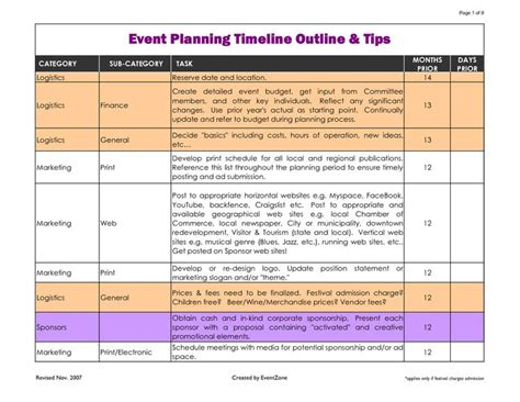 Event Planning Template Excel Google Search Eventing Pinterest Event Planning Event Event Planning Templates For Corporate Events Excel