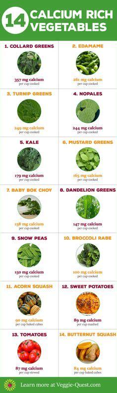 vegetables w calcium vegan protein rich foods protein rich foods foods and