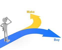 Online House Design Software an overview on established modes of make vs buy
