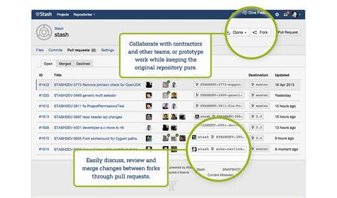 stash workflow stash 2 4 forking in the enterprise atlassian blogs