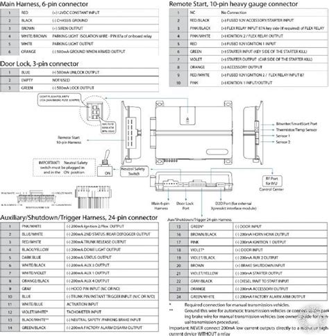 viper 5301 wiring diagram on viper images free