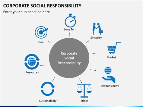 Corporate Social Responsibility Powerpoint Template Csr Ppt Templates Free