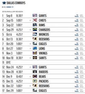 Calendario Nfl 2014 Nfl Dallas Cowboys Schedules