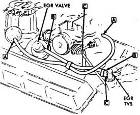 chevy 350 engine parts diagram 9 vacuum hose diagram for 1976