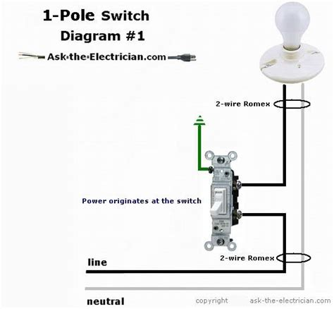 easy to understand wiring for switches