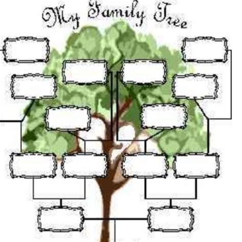 family tree maker ftdetective twitter