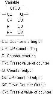 faq s gt glc gt what is the difference between up counter