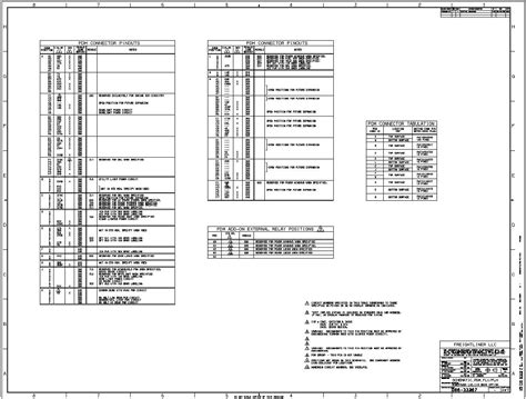 I Have Freightliner 2007 Columbia I Need Wiring Diagram