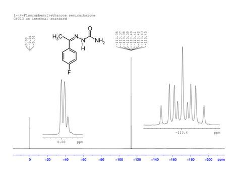Proton Nmr Spectrum by Nmr Spectroscopy