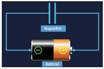 kapasitor adalah baterai bagaimana cara kerja kapasitor kondensator panduan teknisi