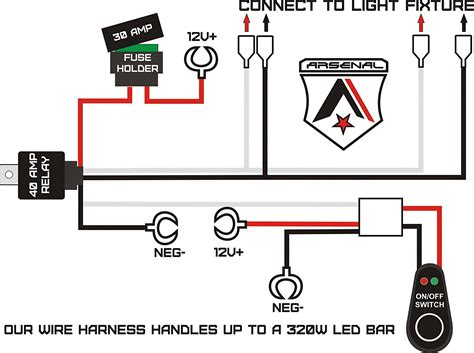 led light bar wiring harness diagram gansoukin me