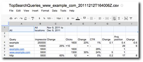 Spreadsheet Query by Official Webmaster Central December 2011