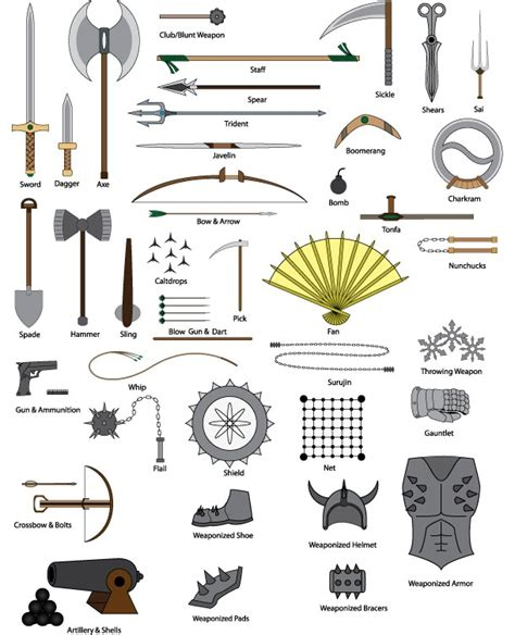 sword list types of weapons by lucienvox on deviantart