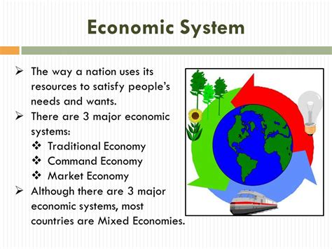 country that uses traditional economy economics vocabulary the following slides contain
