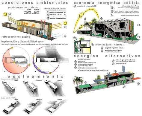 Programa Decoracion arquimaster com ar proyecto proyecto 2 186 premio en