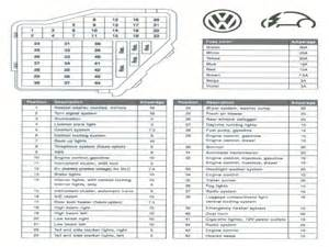 6 best images of 2006 volkswagen jetta fuse box diagram 2006 vw jetta fuse box diagram 2006
