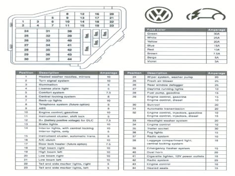 2000 vw new beetle fuse diagram wiring diagram and