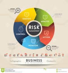 risk management concept diagram stock vector image 39158328
