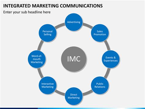 marketing communication plan panama A marketing communications plan will always take into consideration changing world environments find out what is your target audience concerned about right now.