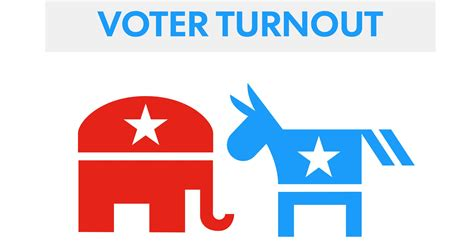 now lets you poll your friends for local midterm elections turnout