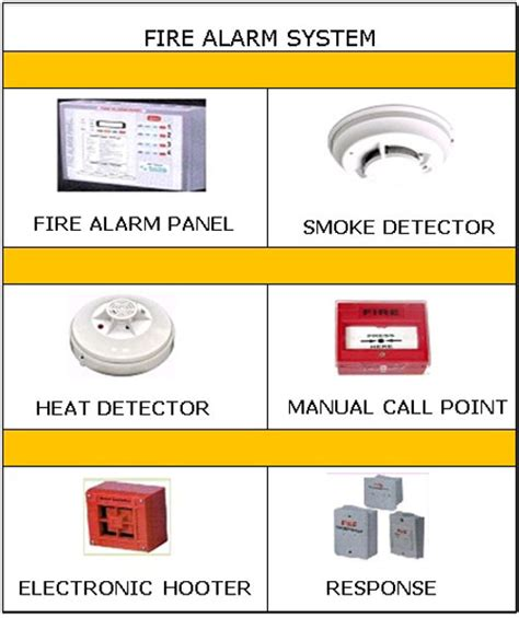 products alarm system manufacturer invadodara
