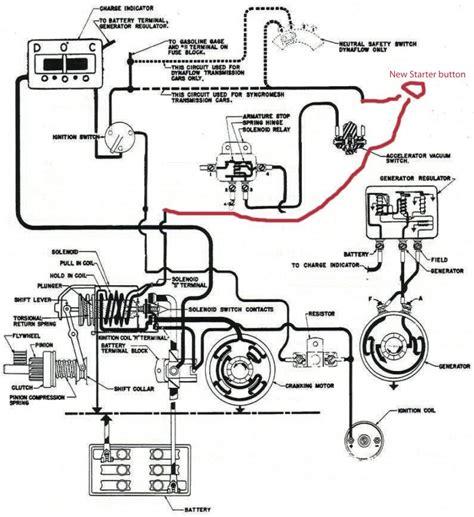 cushman truckster gas wiring diagram parts auto wiring