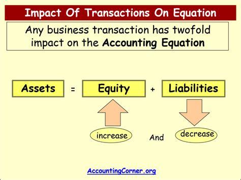 accounting formula images