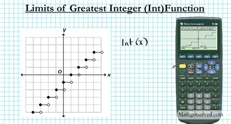 finding limits greatest integer function ti89