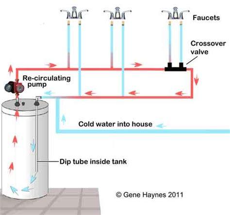 grundfos water circulating pumps wiring diagrams