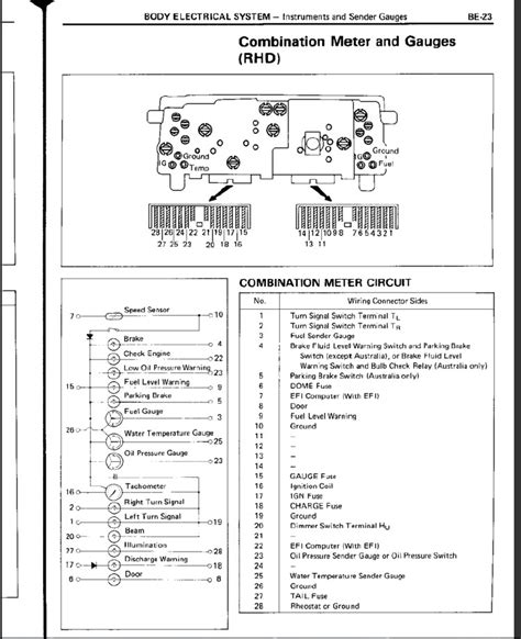 toyota ae86 wiring diagram wiring diagram and hernes
