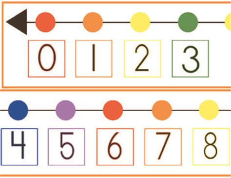 printable number line for classroom wall 4 best images of printable number lines 1 60 printable