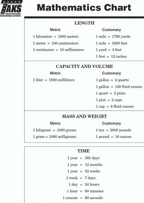 7th Grade Math Assessment Worksheets by 4b7d118c0043e35467abc03ebc7e8b2d Jpg