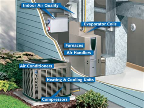 home ac repair air conditioning and furnaces service and repair