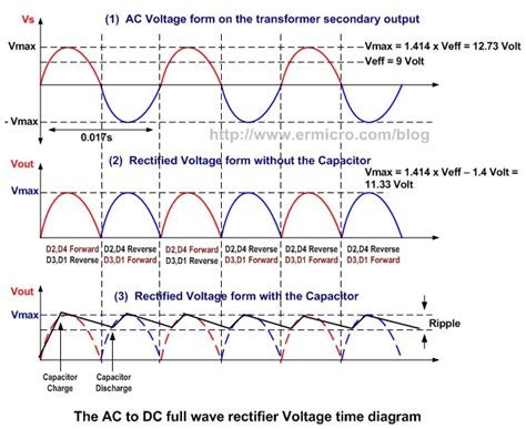 how capacitor work in dc supply power supply help worldwidedx radio forum