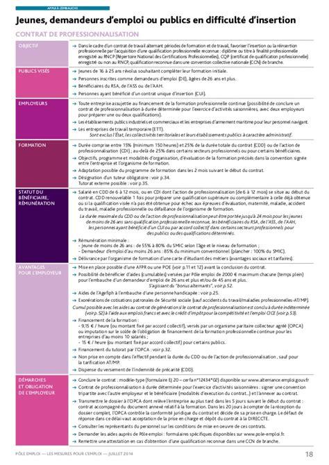 modele contrat de travail tts document