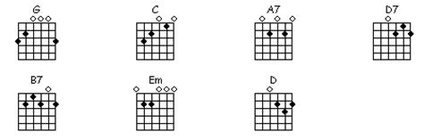 merry christmas guitar chords