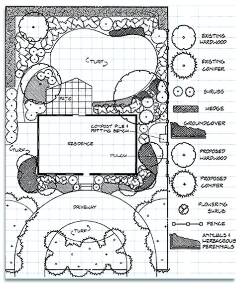 xeriscaping guidelines springbrook home owners association pflugerville tx