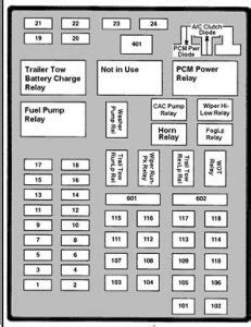 1999 Ford F150 Fuse Box Diagram 1999 Ford F150 Horn Inoperative Electrical Problem 1999
