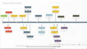 powerpoint template maker timeline maker pro software works with powerpoint excel