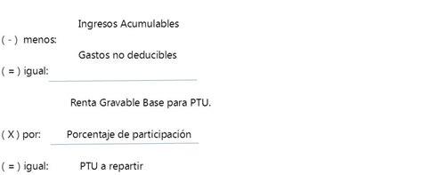 ejemplo de ptu 2014 qu 233 es la participaci 243 n de los trabajadores en las