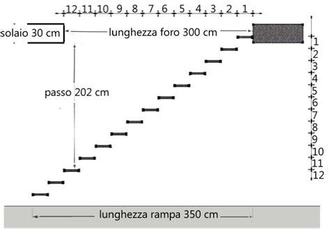progettare scale per interni progettare scale per interni ih13 pineglen
