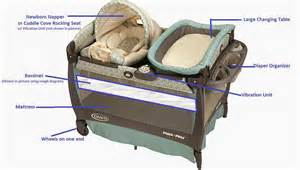 Pack N Play With Bassinet And Changing Table Best Pack N Play With Bassinet And Changing Table Decorative Table Decoration