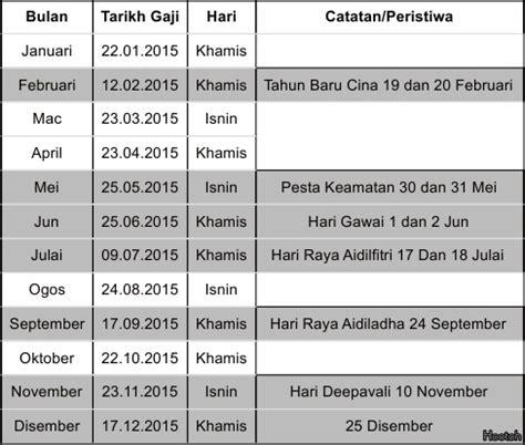 jadual gaji 2015 kenaikan gaji kakitangan awam malaysia tahun 2015 tarikh