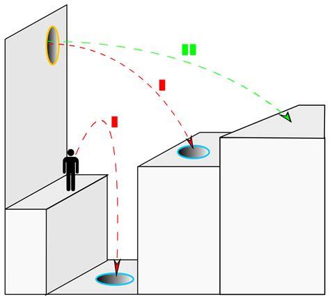 Easy Floor Plan file portal physics 3 svg wikimedia commons