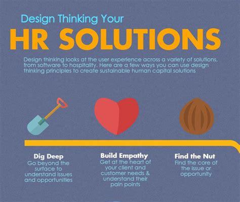 design thinking in hr blog page 4