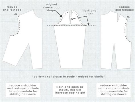 ease pattern making sleeve cases and patterns on pinterest