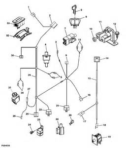 scotts tractor wiring diagram scotts get free image about wiring diagram